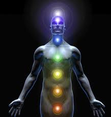 Chakras in body