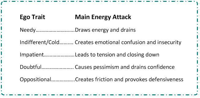 Ego traits main attack